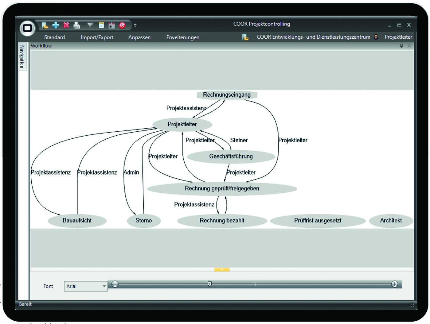 COOR-Workflow